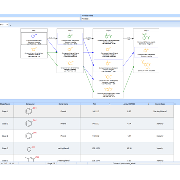 Luminata—Software for the efficient and comprehensive management of impurity data