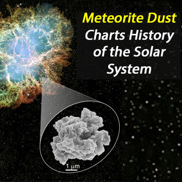 Meteorite Dust Charts History of the Solar System
