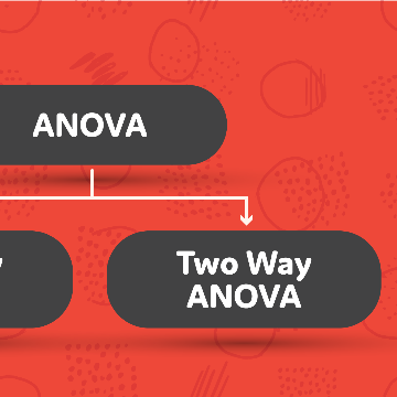 One-Way vs Two-Way ANOVA: Differences, Assumptions and Hypotheses