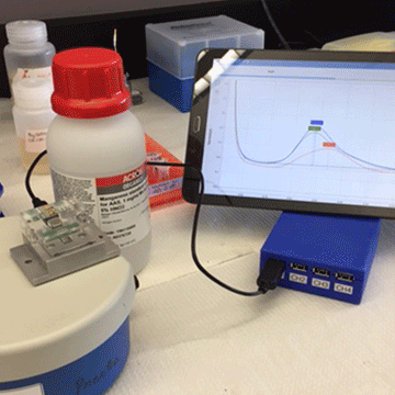 Point-of-care Sensors to Detect Toxic Metals in a Drop of Blood