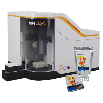 The IntelliCyt® iQue Screener PLUS platform
